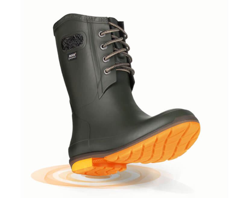 a52c0ca65f8 Core Footwear Technology - Bogs